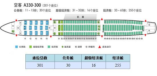 南航空客330座位图 空客321 中 座位图 东航空客a320座位图