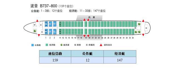 波音7737座位图,波音b737驾驶舱,波音737载客量-国航